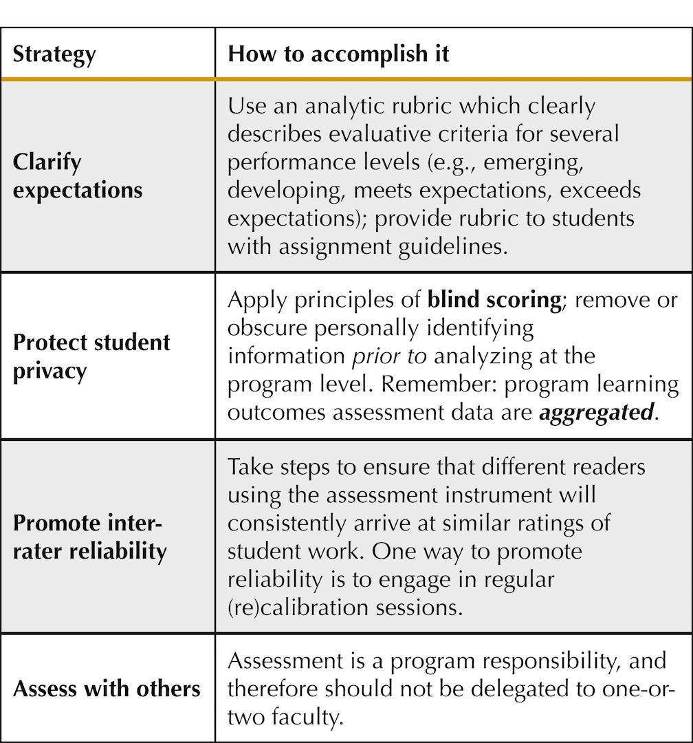 strategies for reducing bias and error in assessment